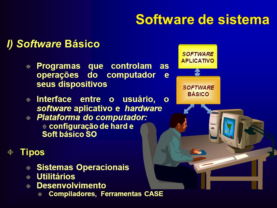 Software de sistema I) Software Básico Tipos