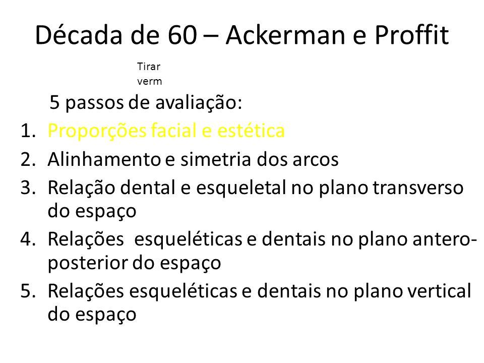 Década de 60 – Ackerman e Proffit