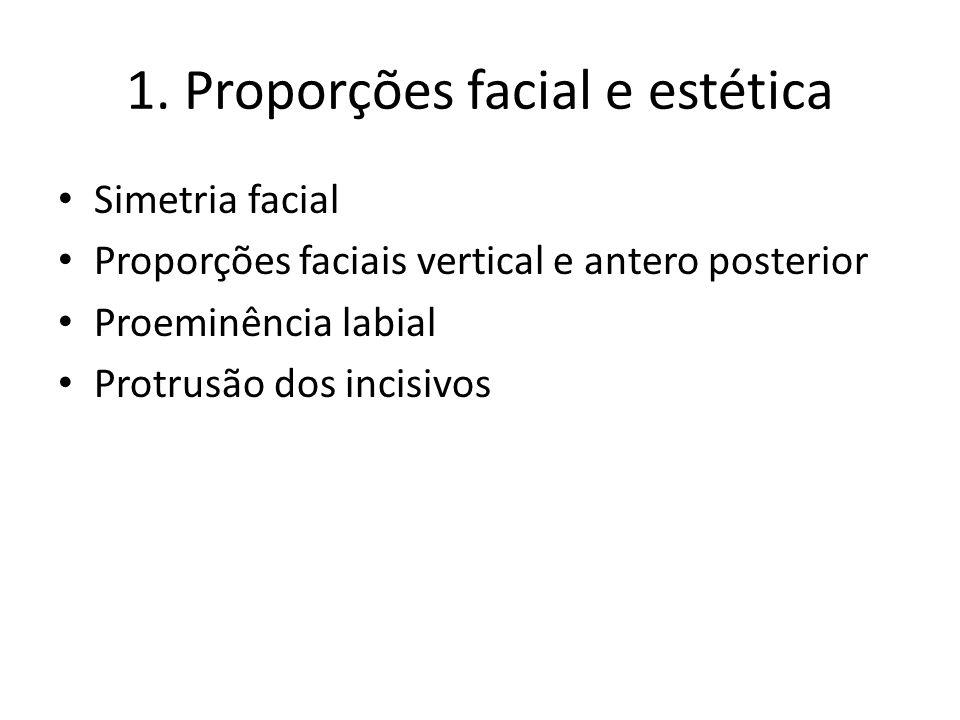 1. Proporções facial e estética