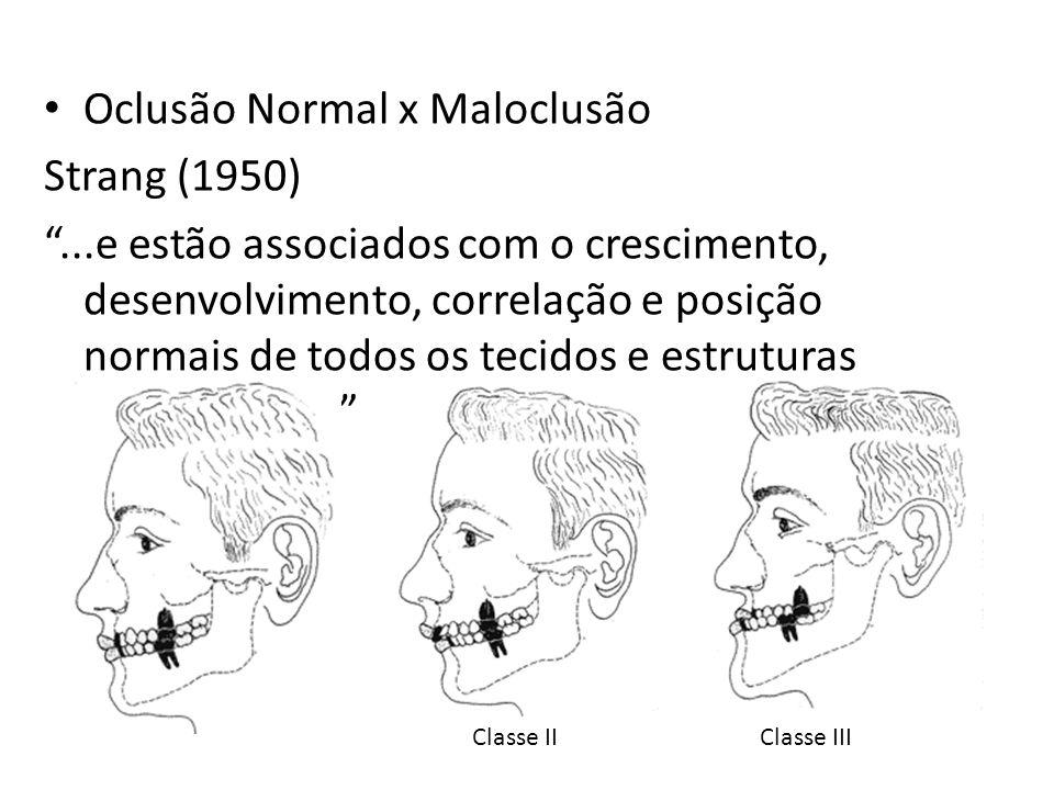 Oclusão Normal x Maloclusão Strang (1950)