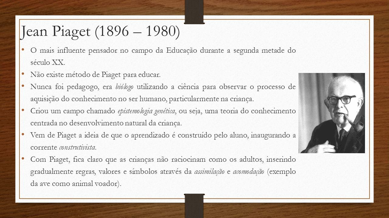 Jean Piaget (1896 – 1980) O mais influente pensador no campo da Educação durante a segunda metade do século XX.