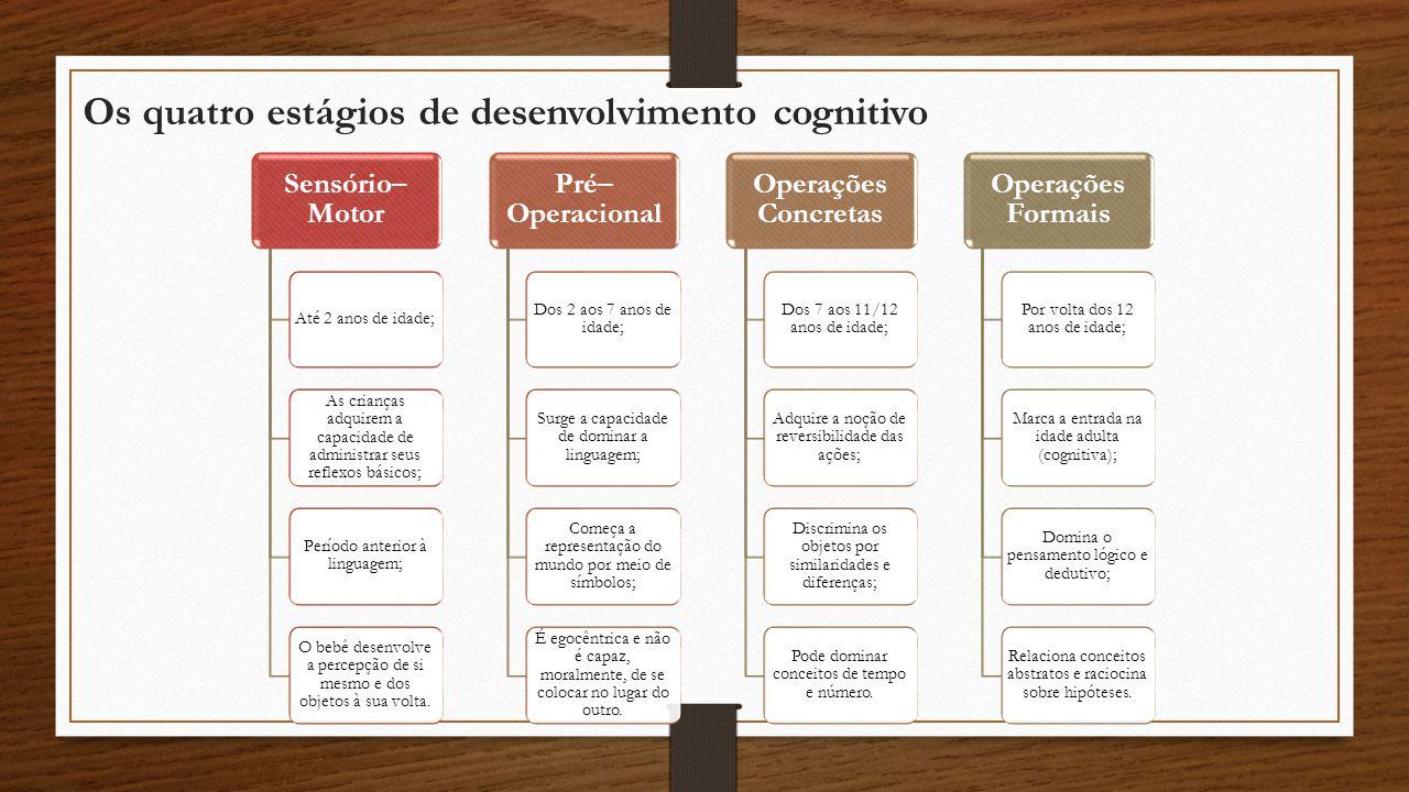Os quatro estágios de desenvolvimento cognitivo