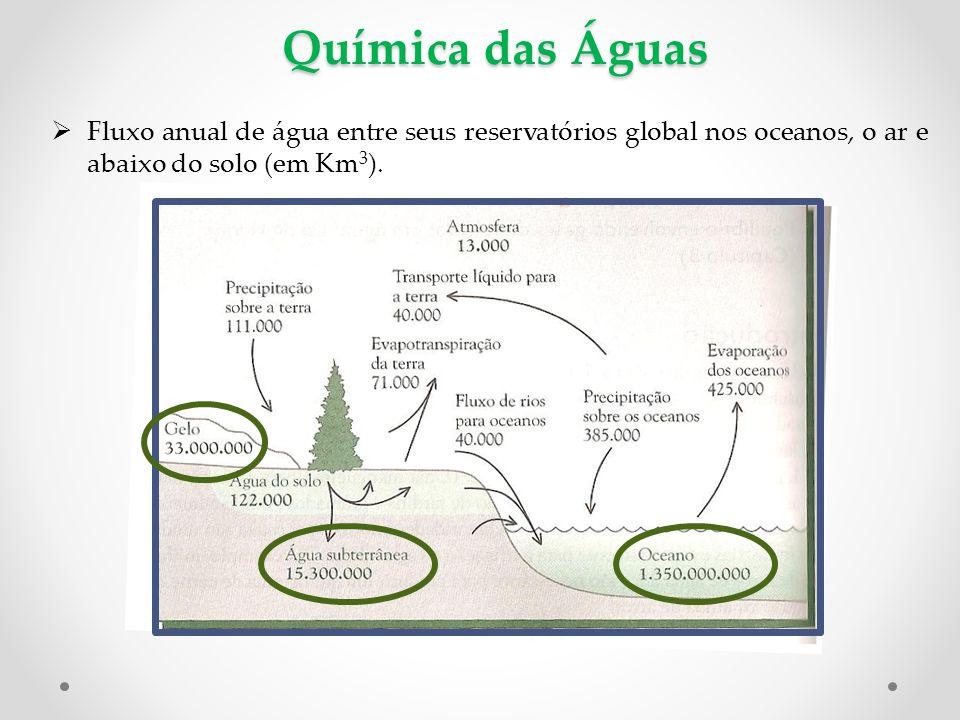 Química das Águas Fluxo anual de água entre seus reservatórios global nos oceanos, o ar e abaixo do solo (em Km3).