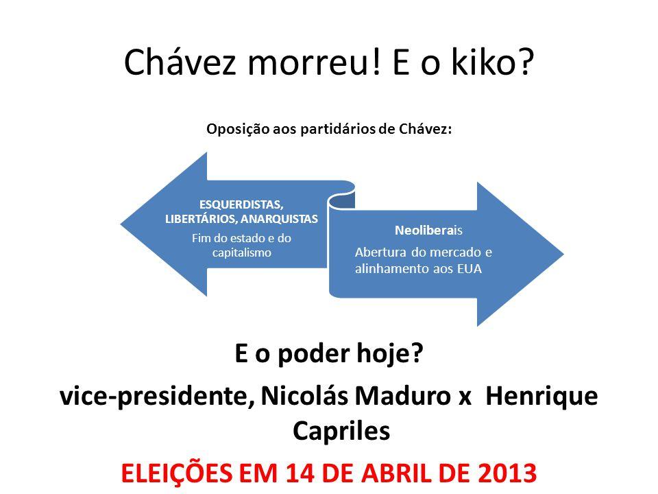 Chávez morreu! E o kiko E o poder hoje