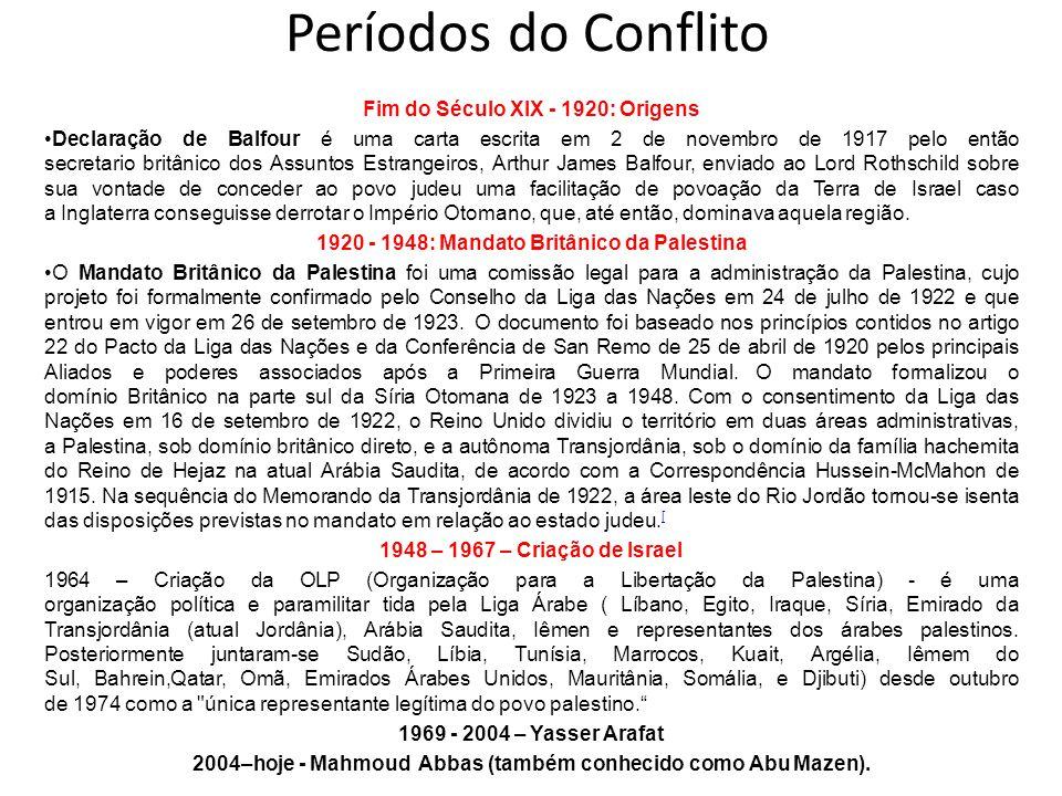 Períodos do Conflito Fim do Século XIX - 1920: Origens