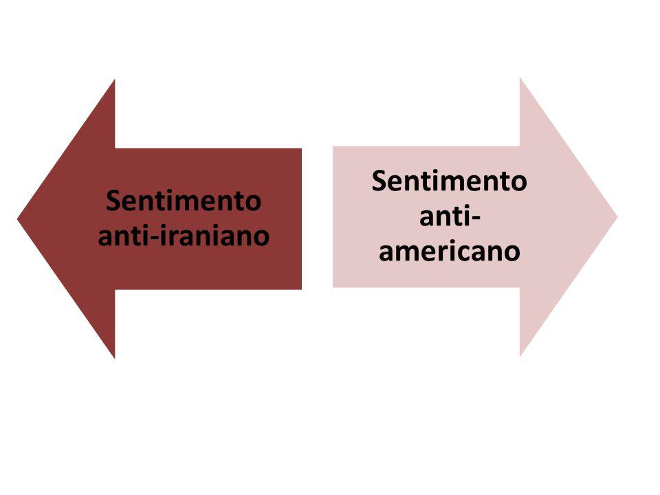 Sentimento anti-iraniano Sentimento anti-americano