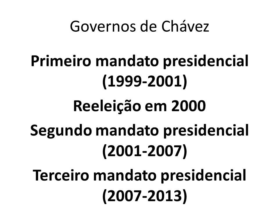 Primeiro mandato presidencial (1999-2001) Reeleição em 2000