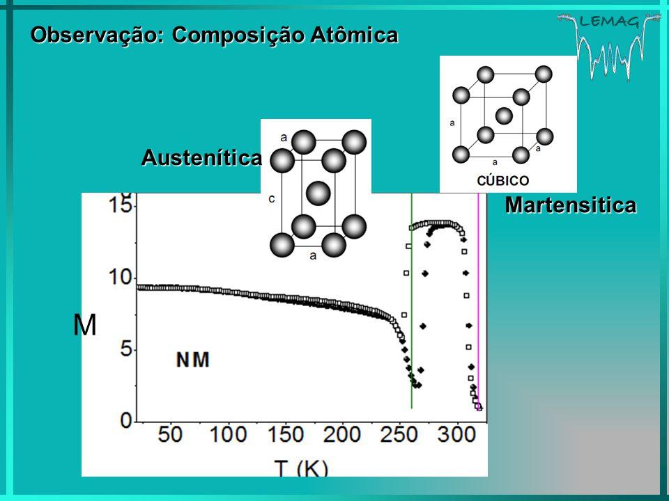 Observação: Composição Atômica