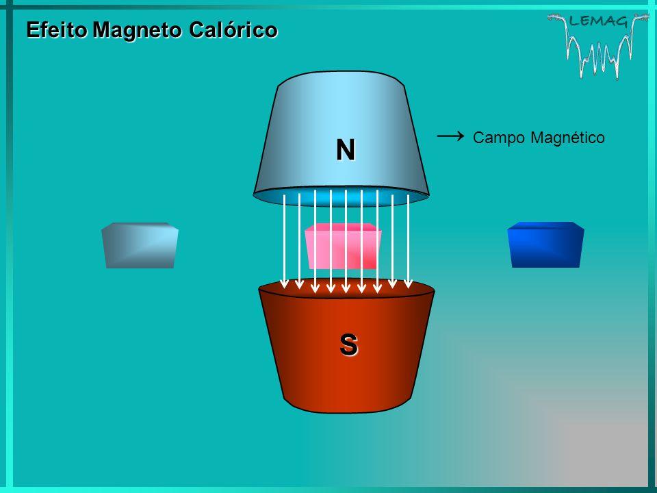 Efeito Magneto Calórico