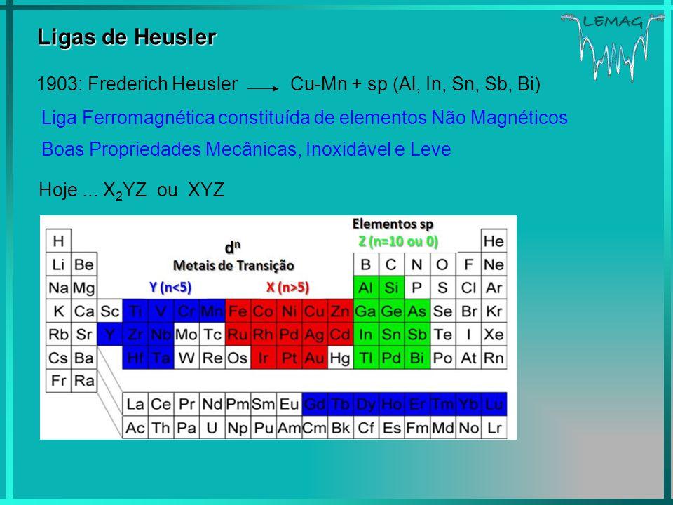 Ligas de Heusler 1903: Frederich Heusler