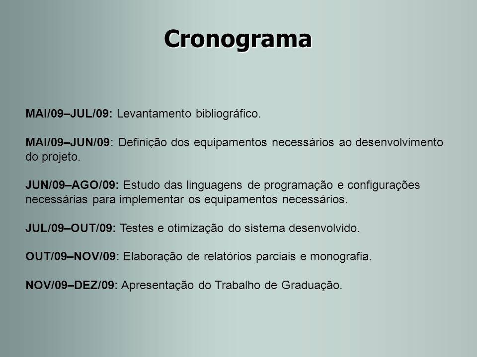 Cronograma MAI/09–JUL/09: Levantamento bibliográfico.