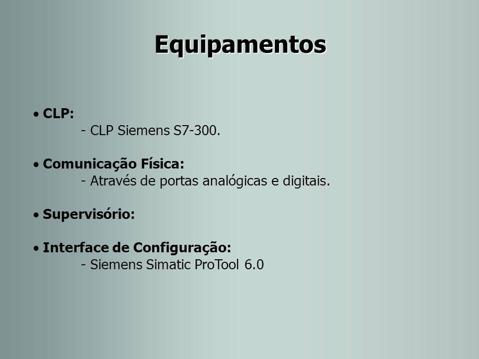 Equipamentos · CLP: - CLP Siemens S7-300. · Comunicação Física: