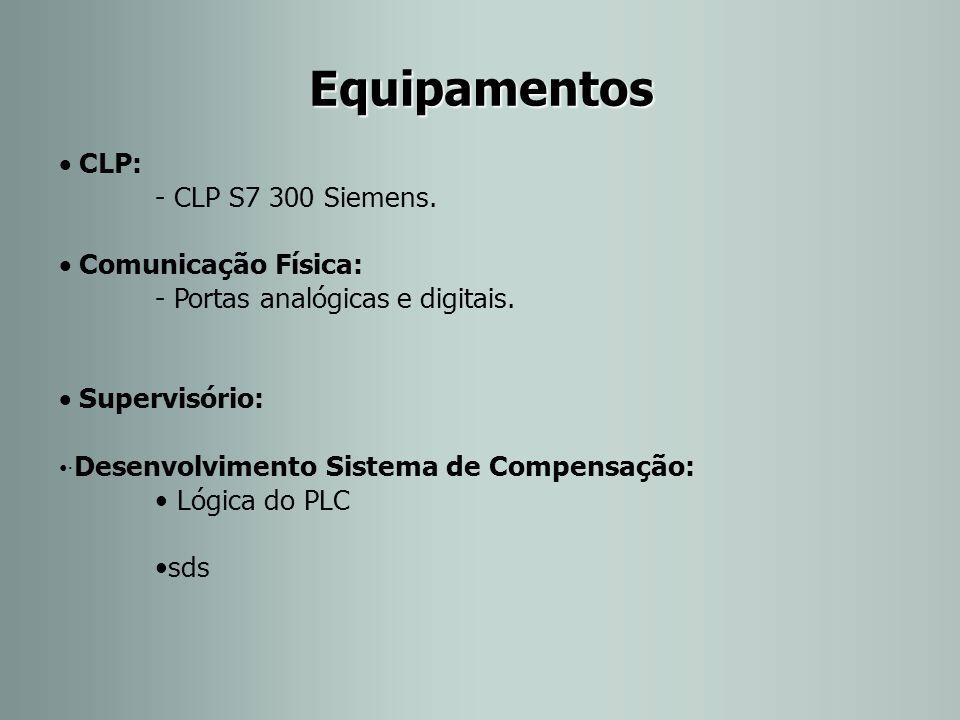 Equipamentos · CLP: - CLP S7 300 Siemens. · Comunicação Física: