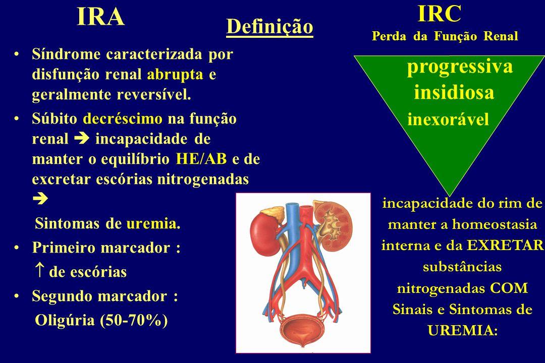 progressiva insidiosa Sinais e Sintomas de UREMIA: