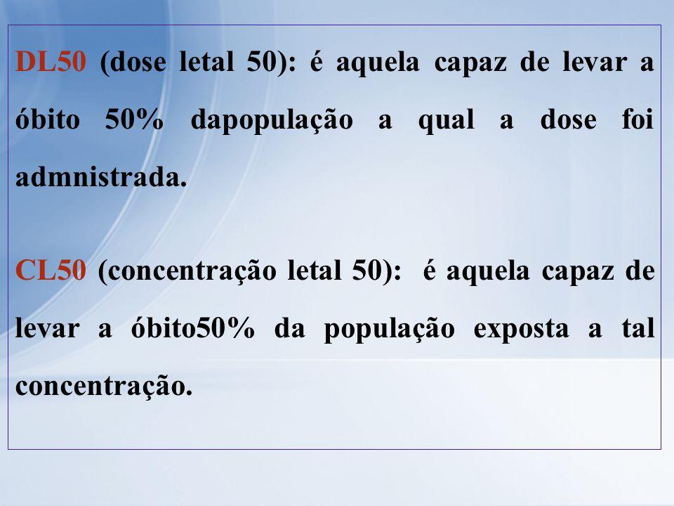 DL50 (dose letal 50): é aquela capaz de levar a óbito 50% dapopulação a qual a dose foi admnistrada.