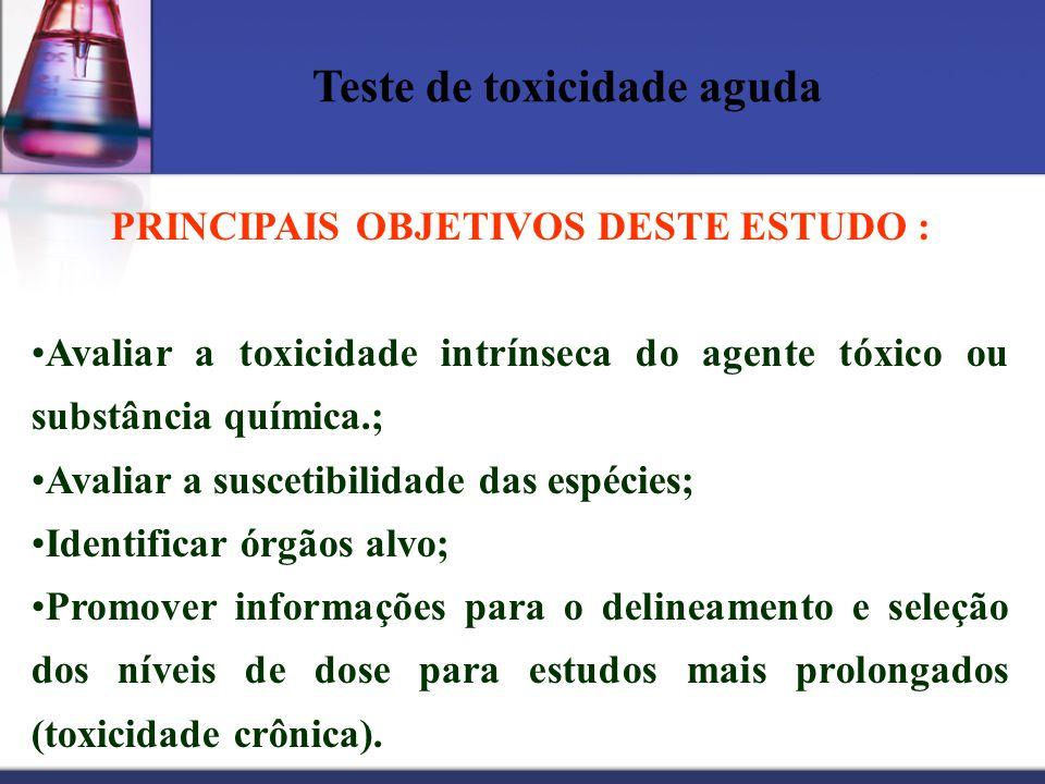 Teste de toxicidade aguda PRINCIPAIS OBJETIVOS DESTE ESTUDO :