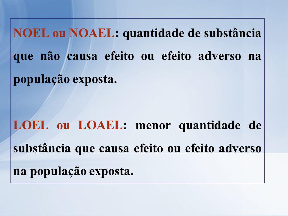 NOEL ou NOAEL: quantidade de substância que não causa efeito ou efeito adverso na população exposta.