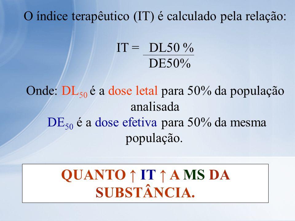 QUANTO ↑ IT ↑ A MS DA SUBSTÂNCIA.
