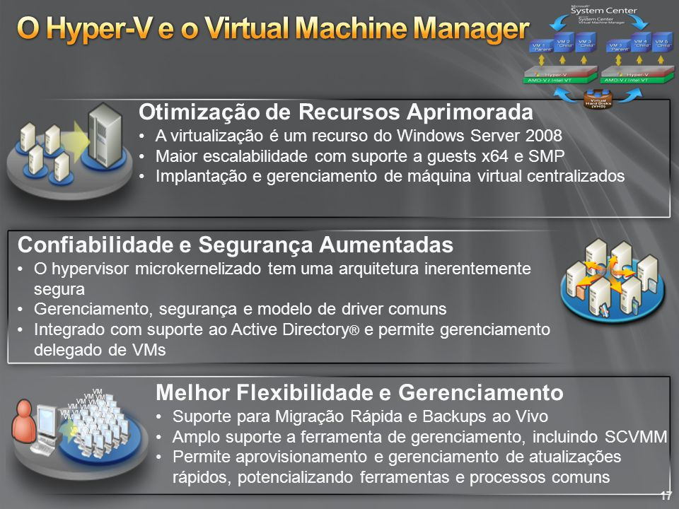 O Hyper-V e o Virtual Machine Manager