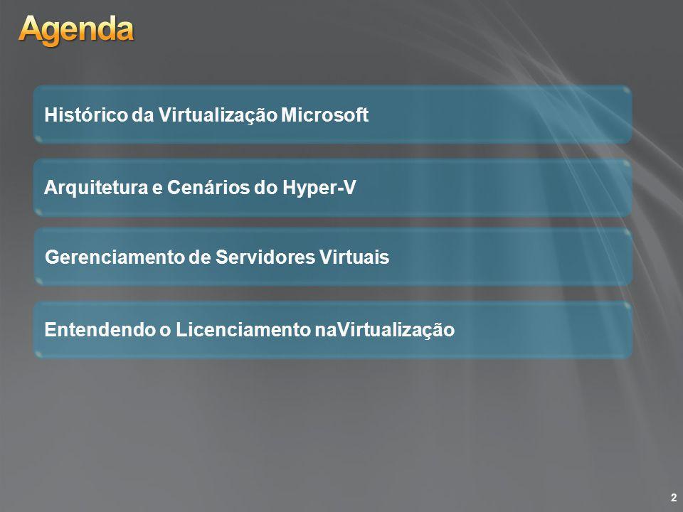 Agenda Histórico da Virtualização Microsoft