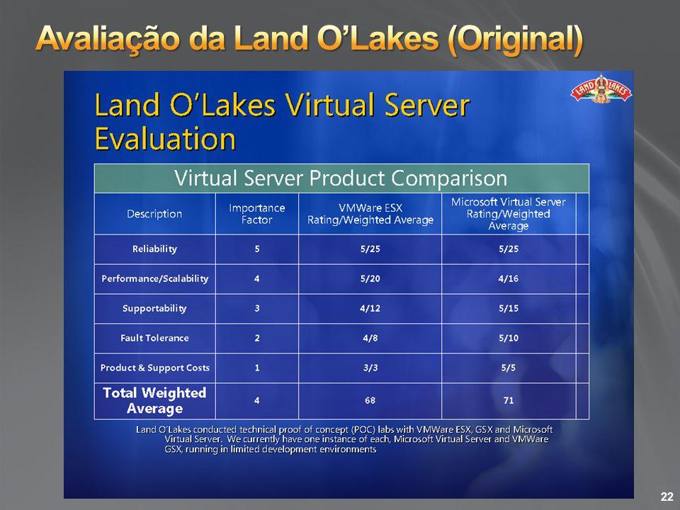 Avaliação da Land O'Lakes (Original)