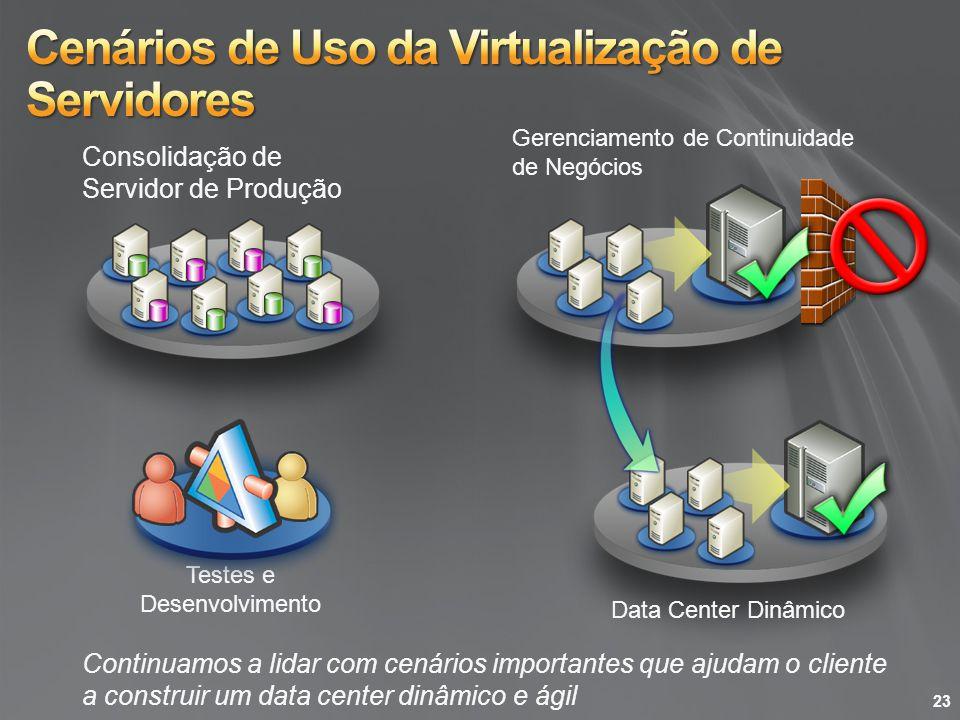 Cenários de Uso da Virtualização de Servidores