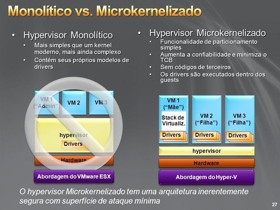 Monolítico vs. Microkernelizado