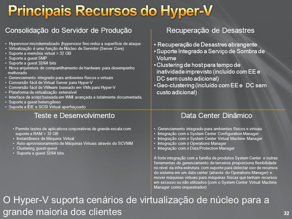 Principais Recursos do Hyper-V
