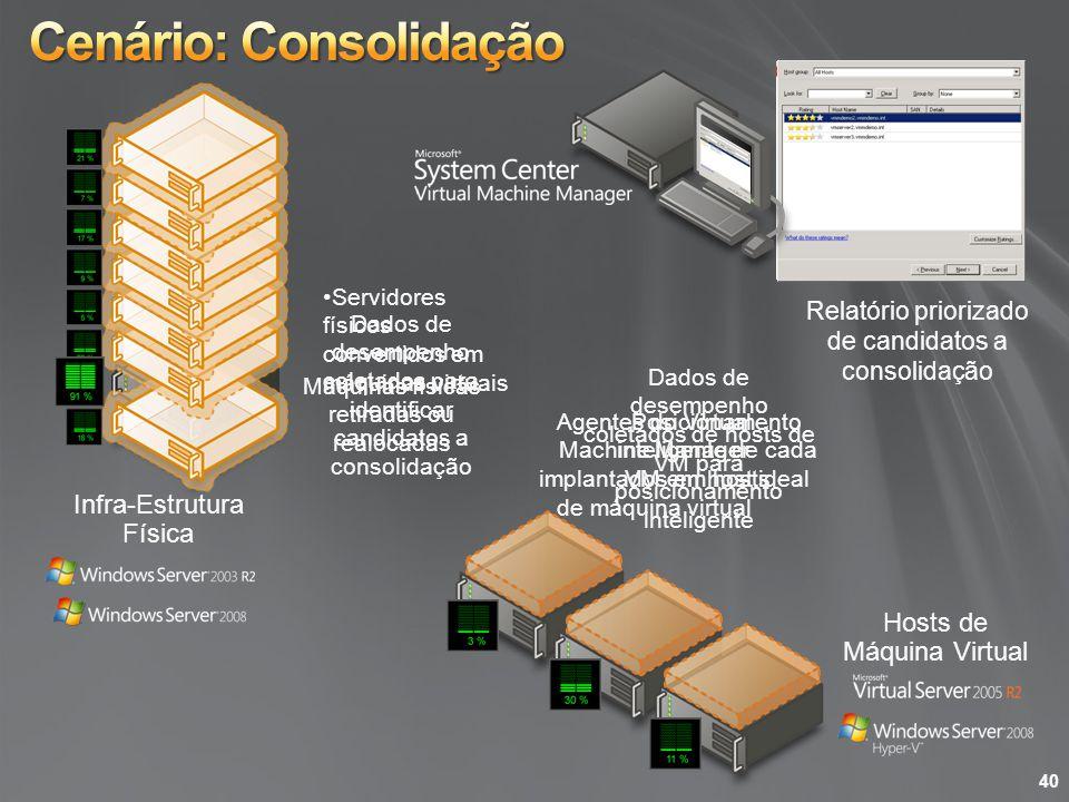 Cenário: Consolidação