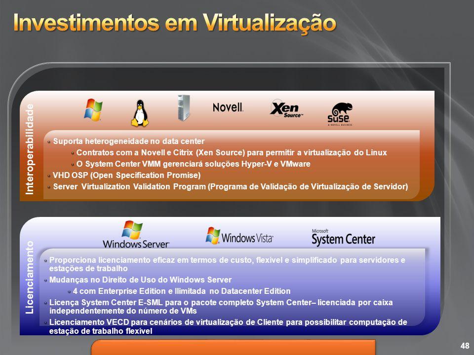 Investimentos em Virtualização