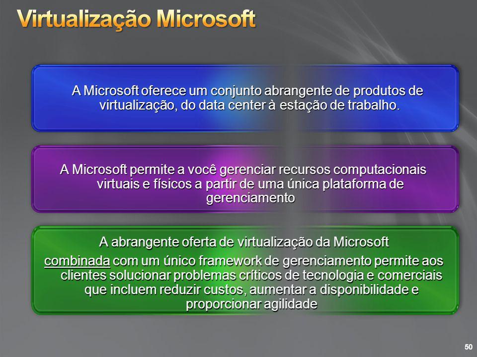 Virtualização Microsoft