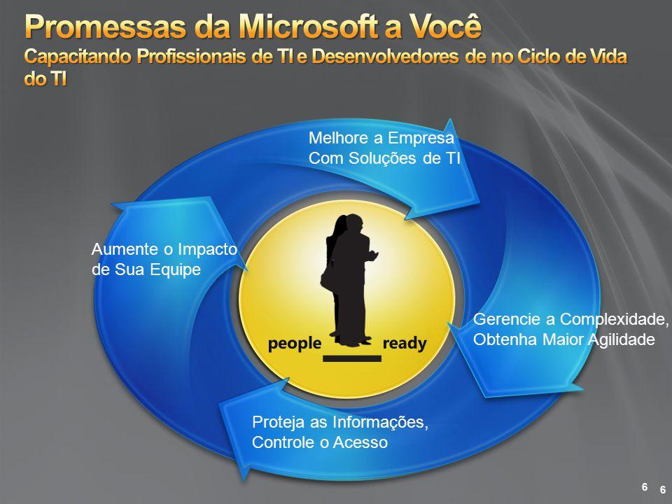 3/31/2017 1:04 PM Promessas da Microsoft a Você Capacitando Profissionais de TI e Desenvolvedores de no Ciclo de Vida do TI.