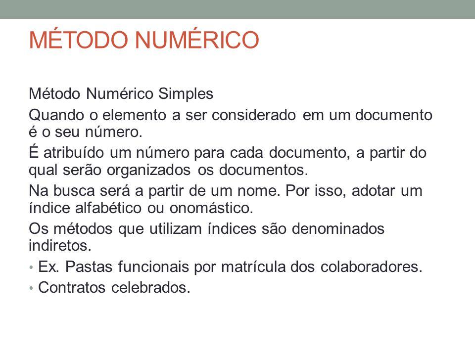 MÉTODO NUMÉRICO Método Numérico Simples