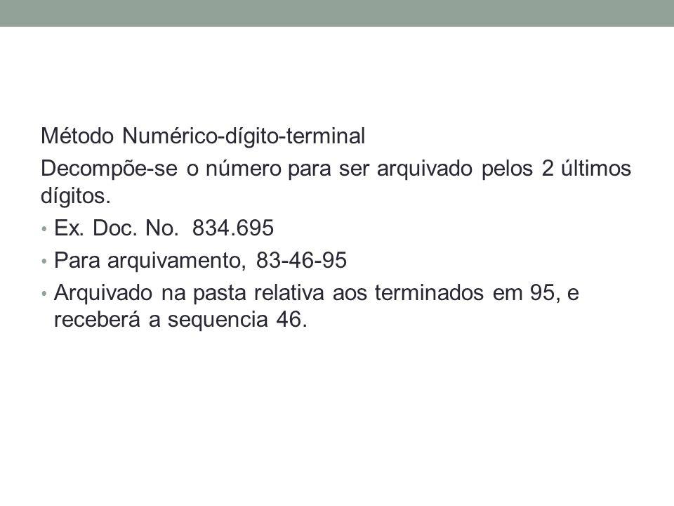 Método Numérico-dígito-terminal