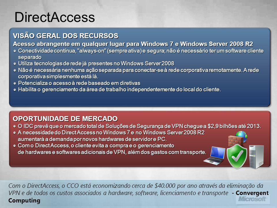 DirectAccess VISÃO GERAL DOS RECURSOS OPORTUNIDADE DE MERCADO