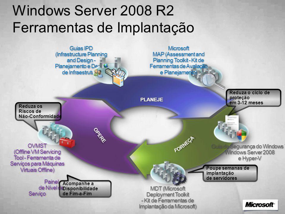 Windows Server 2008 R2 Ferramentas de Implantação
