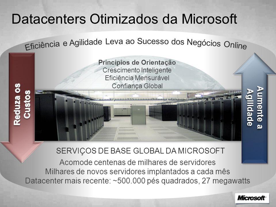 Datacenters Otimizados da Microsoft
