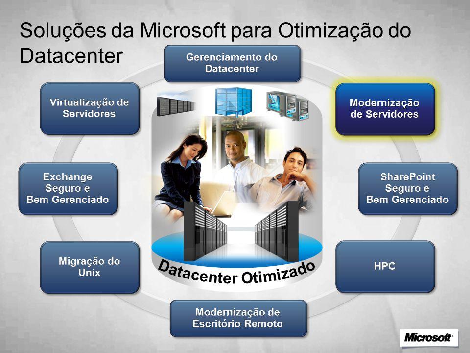 Soluções da Microsoft para Otimização do Datacenter