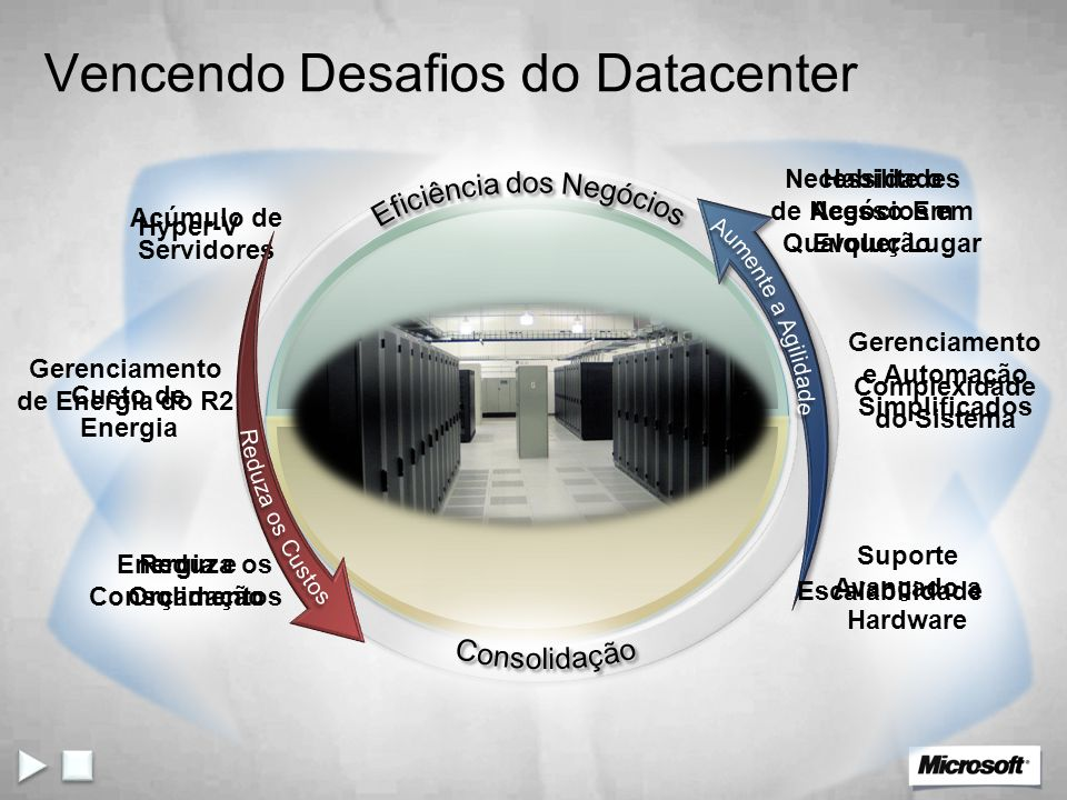 Vencendo Desafios do Datacenter
