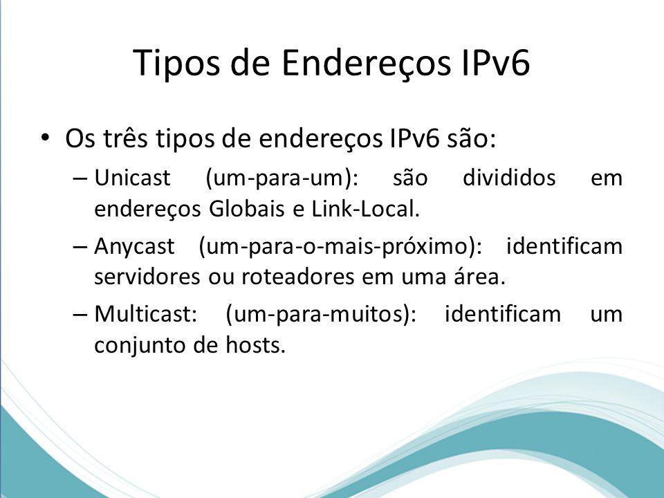 Tipos de Endereços IPv6 Os três tipos de endereços IPv6 são: