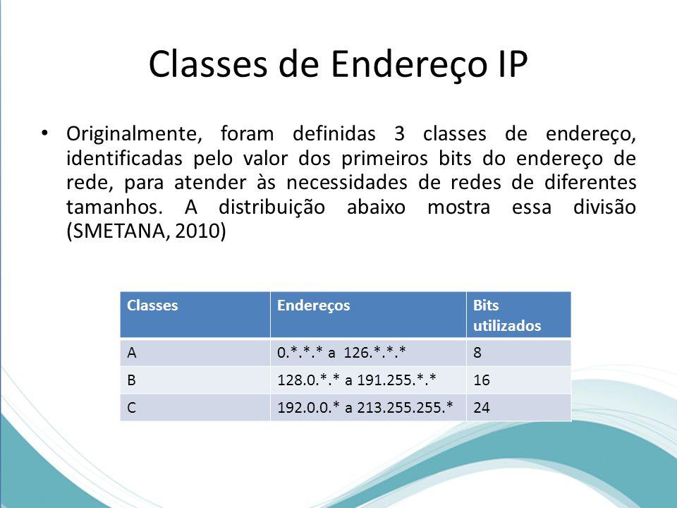 Classes de Endereço IP