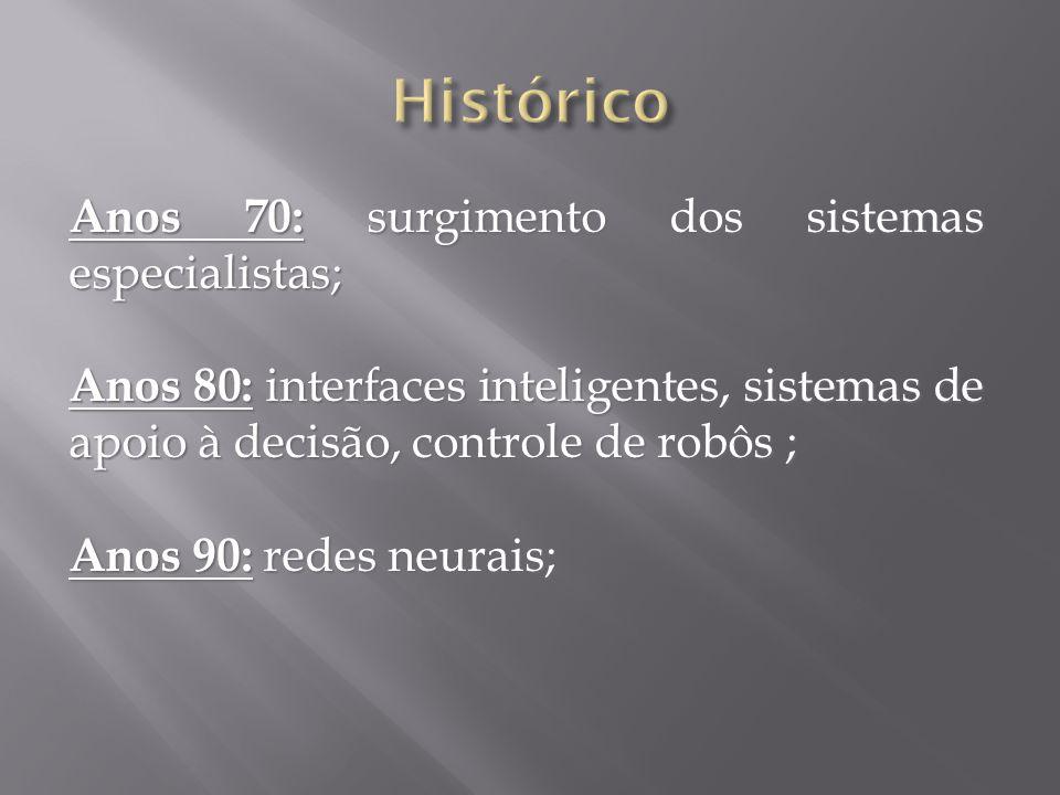 Histórico Anos 70: surgimento dos sistemas especialistas;