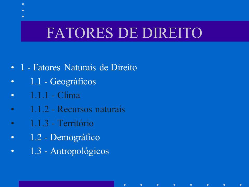 FATORES DE DIREITO 1 - Fatores Naturais de Direito 1.1 - Geográficos