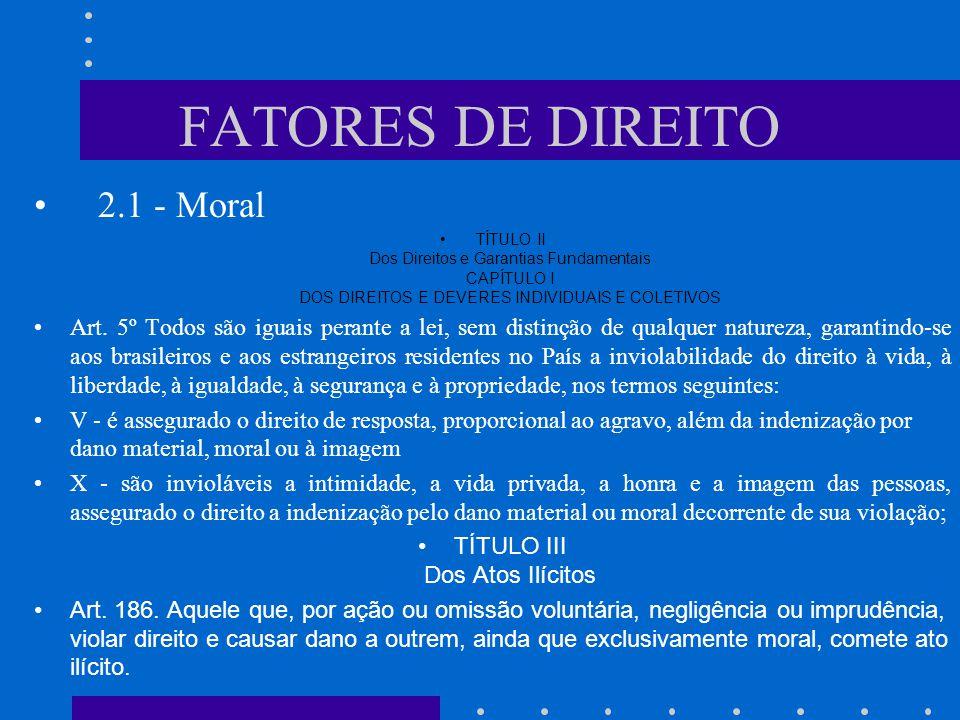 TÍTULO III Dos Atos Ilícitos