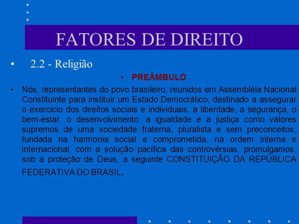FATORES DE DIREITO 2.2 - Religião PREÂMBULO