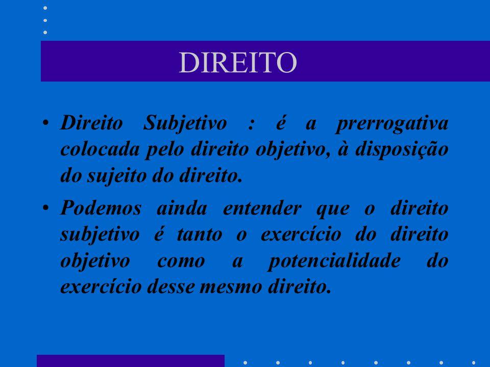 DIREITO Direito Subjetivo : é a prerrogativa colocada pelo direito objetivo, à disposição do sujeito do direito.