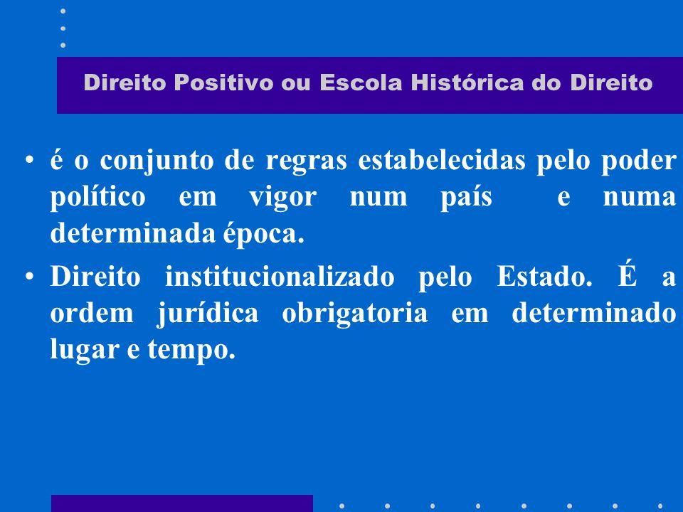 Direito Positivo ou Escola Histórica do Direito