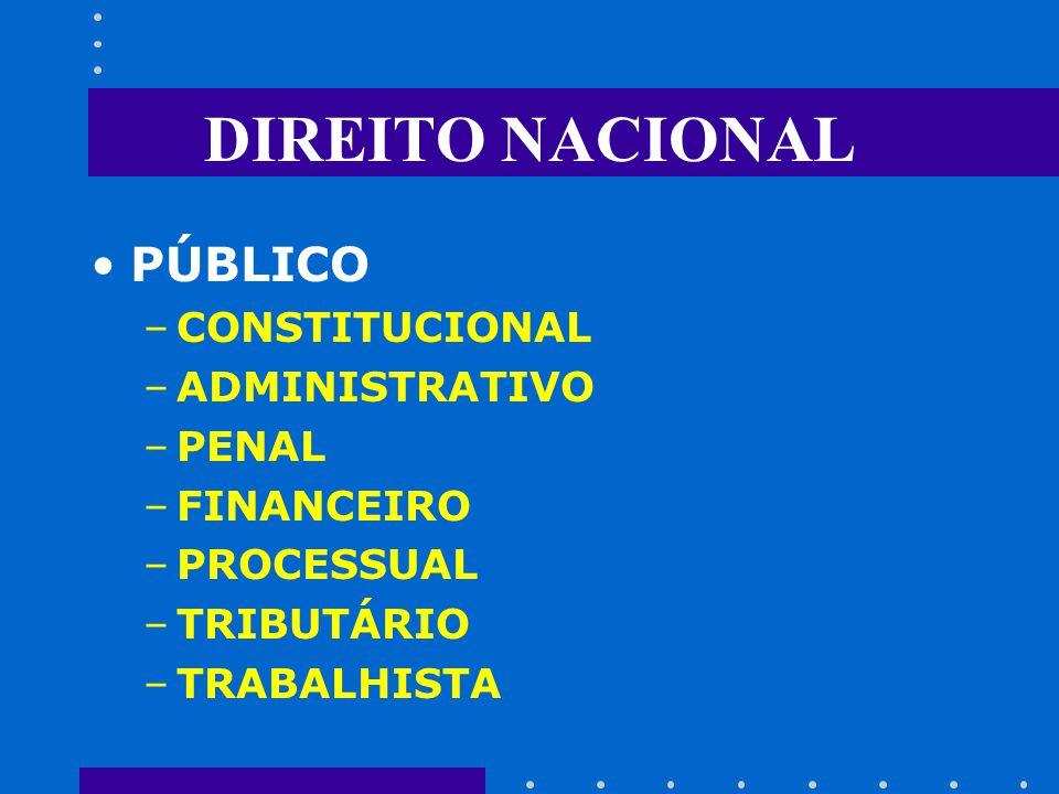 DIREITO NACIONAL PÚBLICO CONSTITUCIONAL ADMINISTRATIVO PENAL