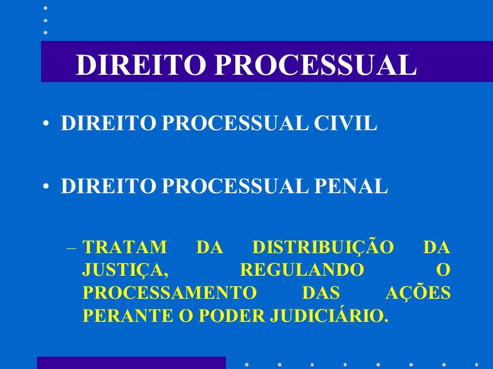 DIREITO PROCESSUAL DIREITO PROCESSUAL CIVIL DIREITO PROCESSUAL PENAL