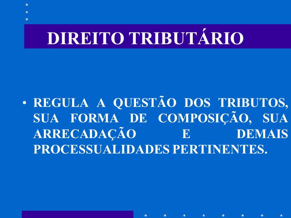 DIREITO TRIBUTÁRIO REGULA A QUESTÃO DOS TRIBUTOS, SUA FORMA DE COMPOSIÇÃO, SUA ARRECADAÇÃO E DEMAIS PROCESSUALIDADES PERTINENTES.